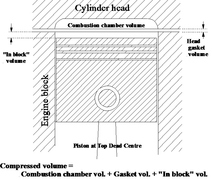 Diagram of the volumes for CR.jpg