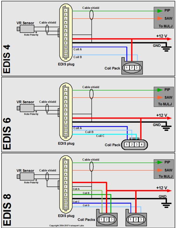 EDIS_Module_harness.thumb.png.3ca5af3da4cea0c1d66fe0b4351bead8.png