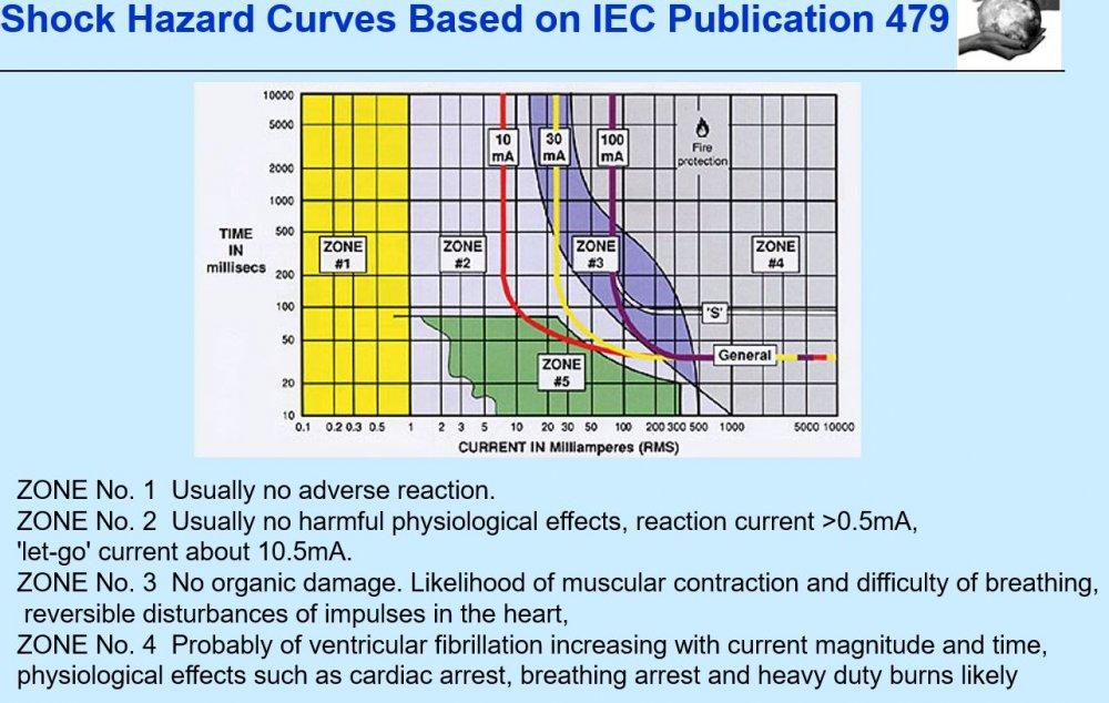 RCD curves.JPG